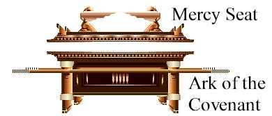Mercy-seat Definition and Meaning - Bible Dictionary